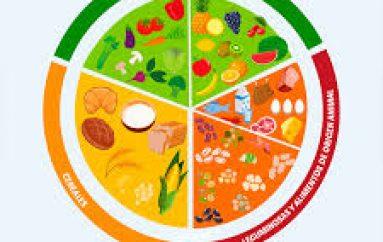 RECOMENDACIONES DE NUTRICIÓN EN TIEMPOS DE COVID-19